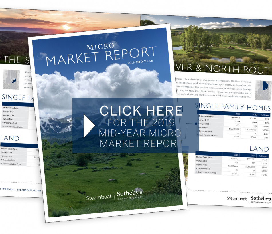 Steamboat's Mid-Year Micro Market Report