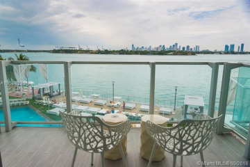 Home for Rent at 1100 West Ave #510, Miami Beach FL 33139