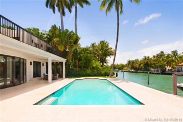 Home for Rent at 1611 W 24th St, Miami Beach FL 33140