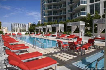 Home for Rent at 250 Sunny Isles Blvd #3-503, Sunny Isles Beach FL 33160