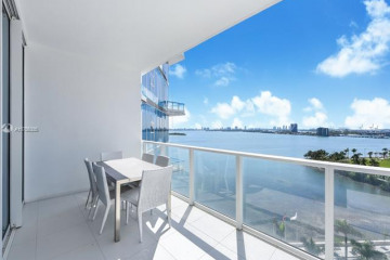 Home for Rent at 2020 N Bayshore Dr #1103, Miami FL 33137