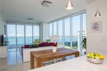 Home for Sale at 2020 N Bayshore Dr #1510 #1510, Miami FL 33137