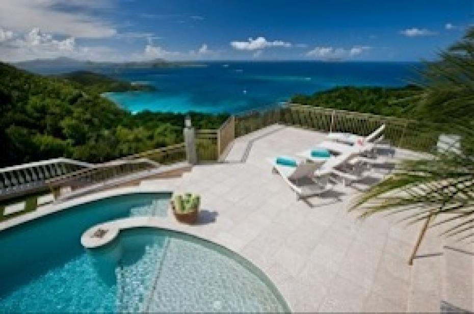 Private Poolside